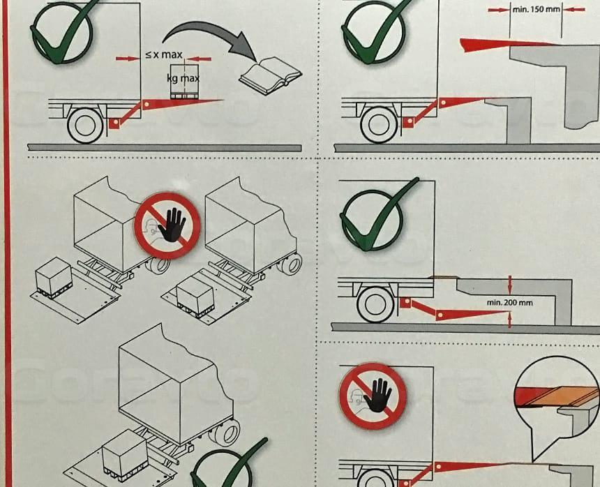 Инструкция по погрузке на гидроборт и в кузов фургона